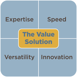 Coville Value Solution
